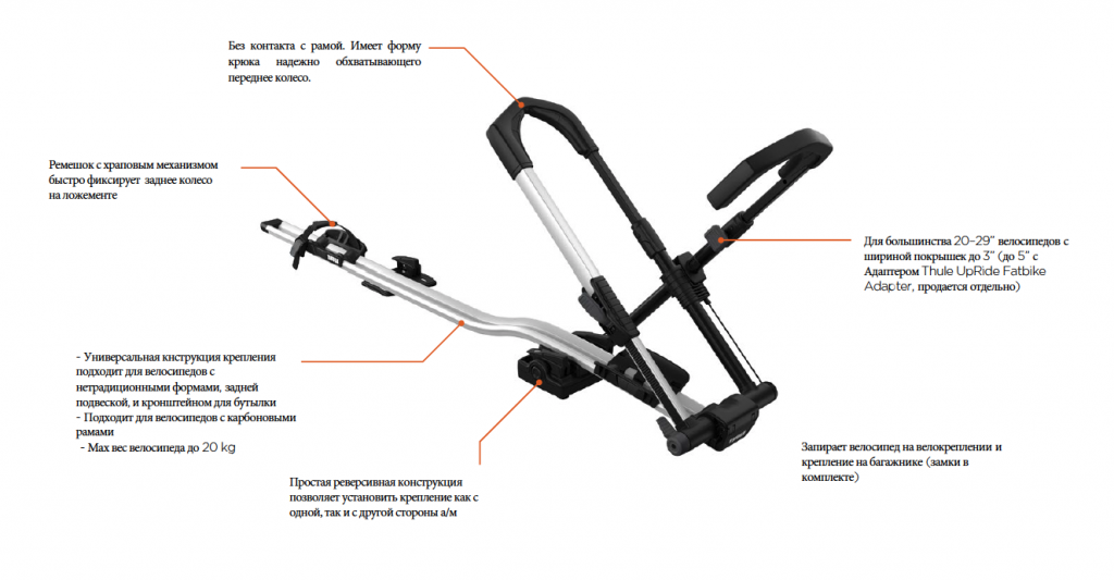 Перевозка велосипедов с карбоновой рамой